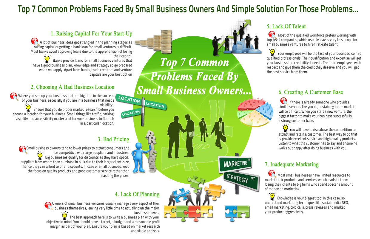 7 solutions for small business owners - Business owner motivation